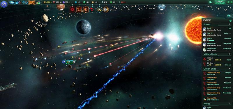 Stellaris Strategy